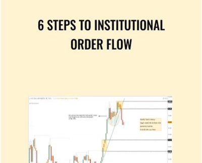 6 Steps To Institutional Order Flow